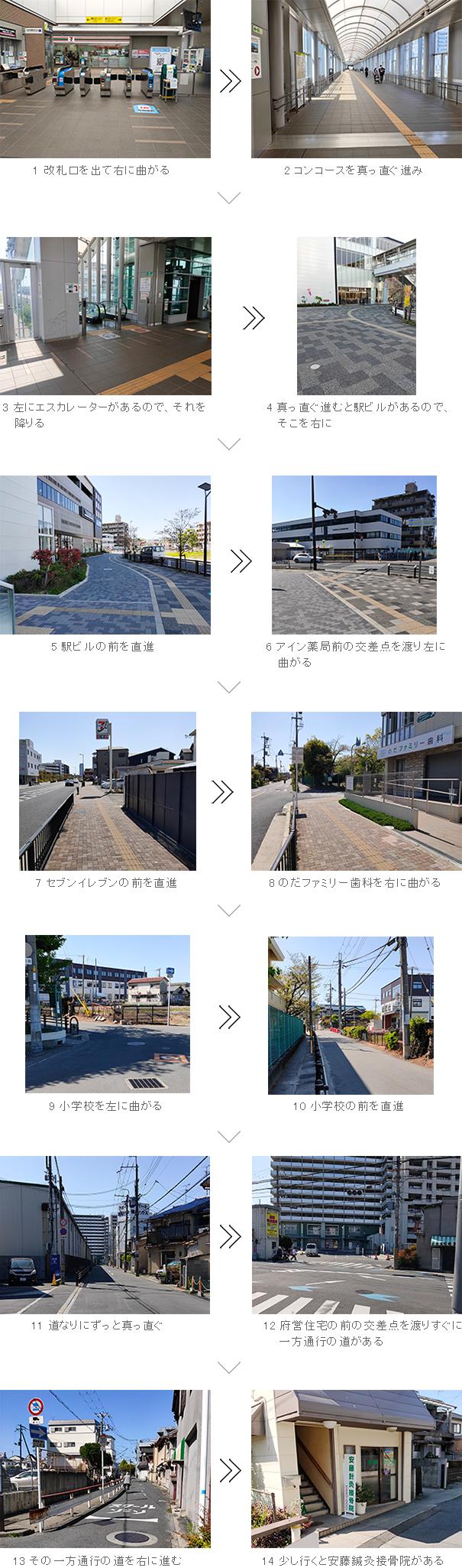 JR京都線「岸辺駅」からのルート